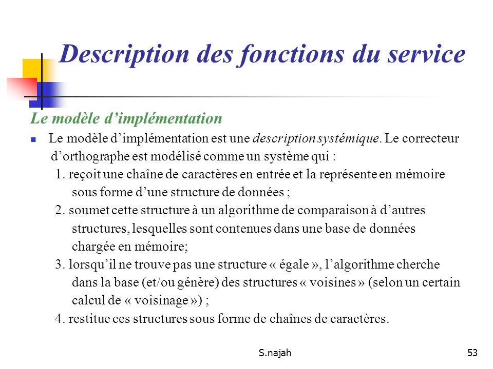S.najah53 Le modèle dimplémentation Le modèle dimplémentation est une description systémique. Le correcteur dorthographe est modélisé comme un système
