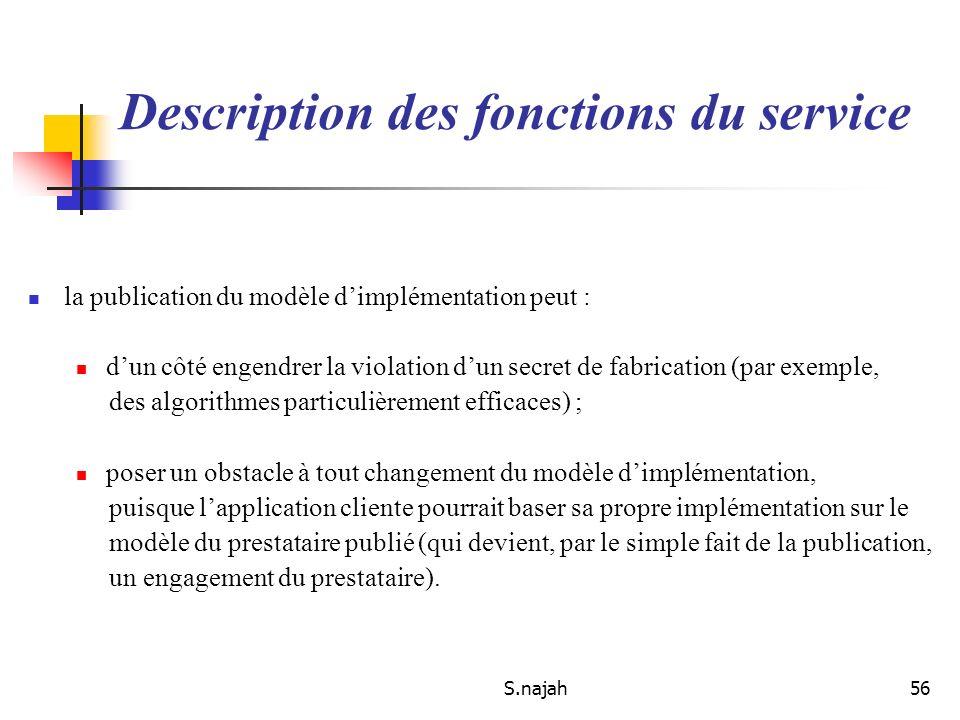 S.najah56 Description des fonctions du service la publication du modèle dimplémentation peut : dun côté engendrer la violation dun secret de fabricati