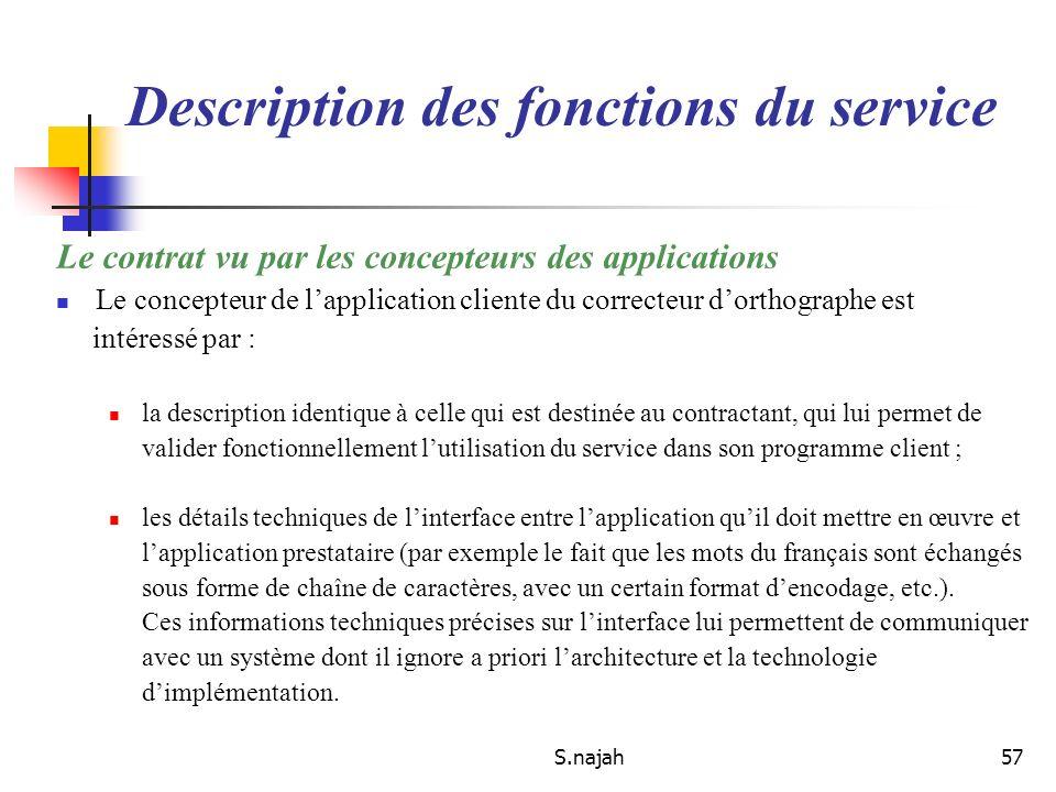S.najah57 Le contrat vu par les concepteurs des applications Le concepteur de lapplication cliente du correcteur dorthographe est intéressé par : la d