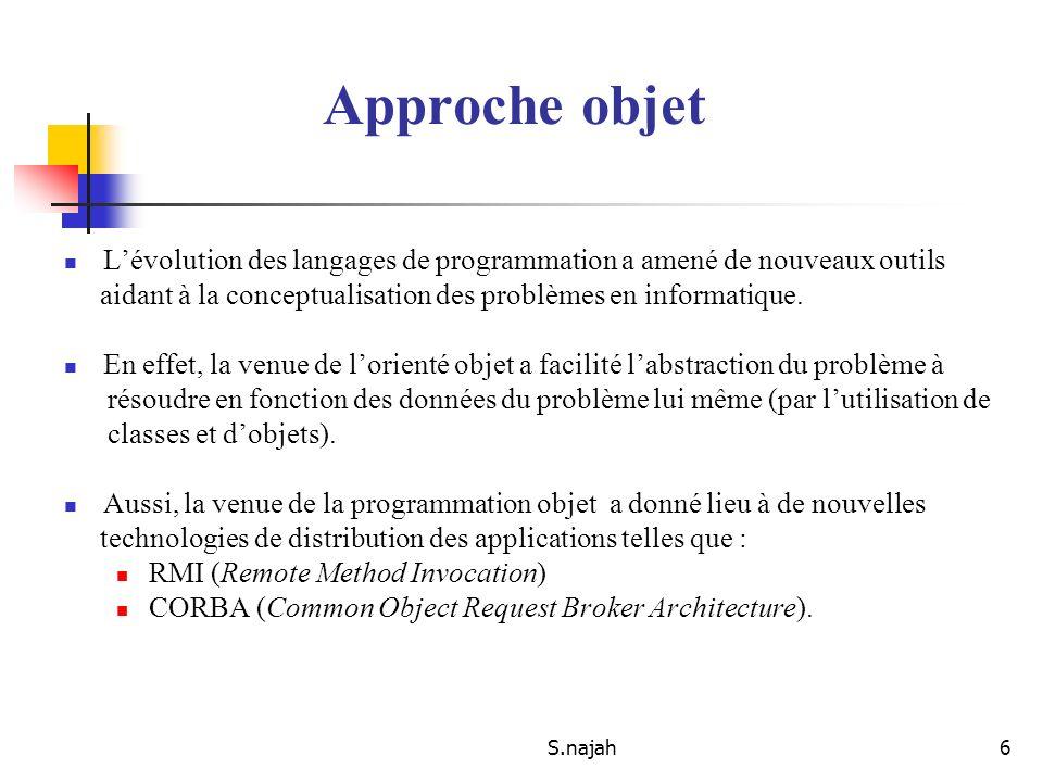 S.najah6 Lévolution des langages de programmation a amené de nouveaux outils aidant à la conceptualisation des problèmes en informatique. En effet, la