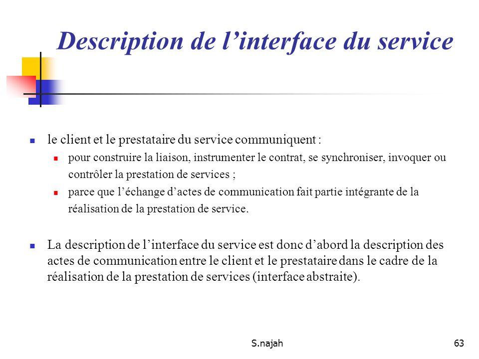 S.najah63 le client et le prestataire du service communiquent : pour construire la liaison, instrumenter le contrat, se synchroniser, invoquer ou cont