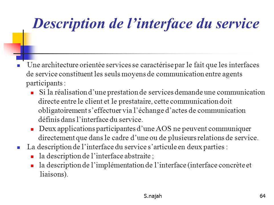 S.najah64 Une architecture orientée services se caractérise par le fait que les interfaces de service constituent les seuls moyens de communication en