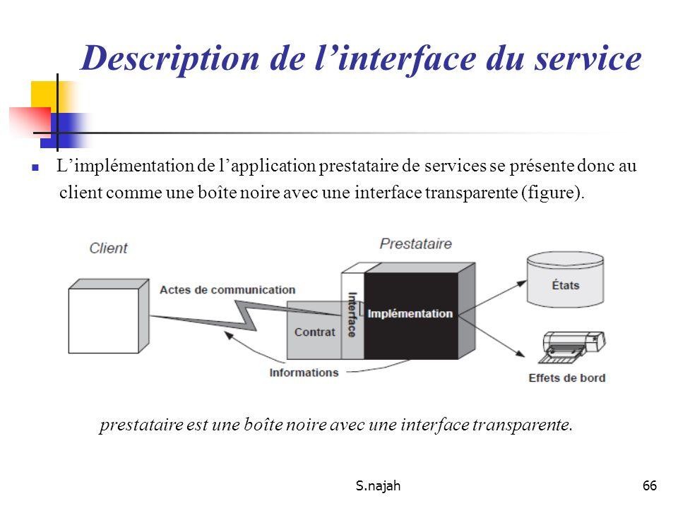 S.najah66 Limplémentation de lapplication prestataire de services se présente donc au client comme une boîte noire avec une interface transparente (fi