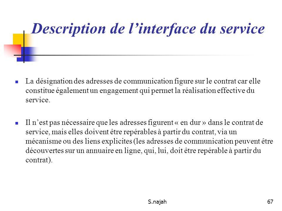 S.najah67 La désignation des adresses de communication figure sur le contrat car elle constitue également un engagement qui permet la réalisation effe