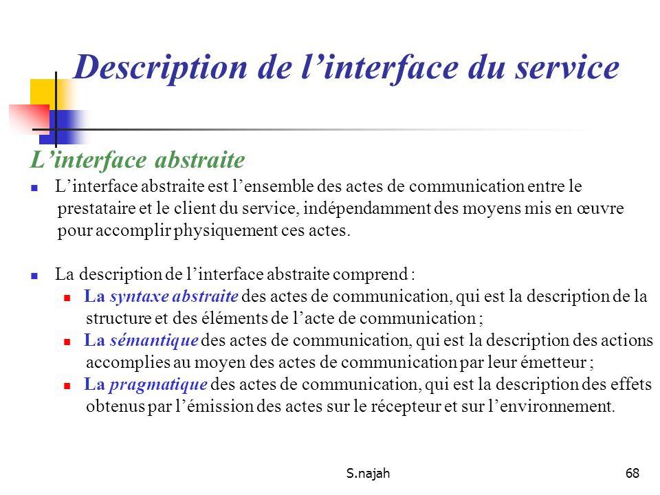 S.najah68 Linterface abstraite Linterface abstraite est lensemble des actes de communication entre le prestataire et le client du service, indépendamm