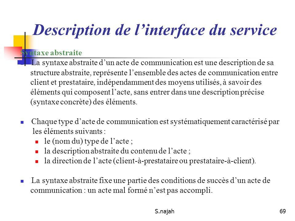 S.najah69 Syntaxe abstraite La syntaxe abstraite dun acte de communication est une description de sa structure abstraite, représente lensemble des act