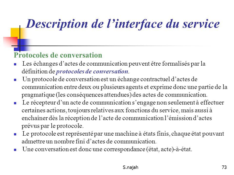 S.najah73 Protocoles de conversation Les échanges dactes de communication peuvent être formalisés par la définition de protocoles de conversation. Un