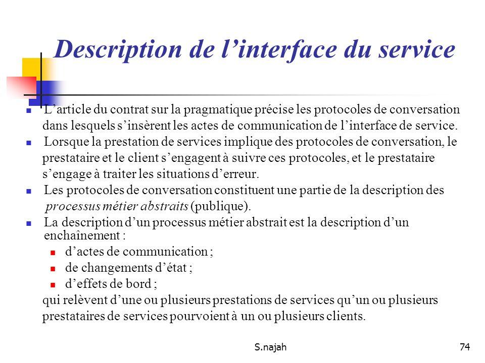 S.najah74 Larticle du contrat sur la pragmatique précise les protocoles de conversation dans lesquels sinsèrent les actes de communication de linterfa