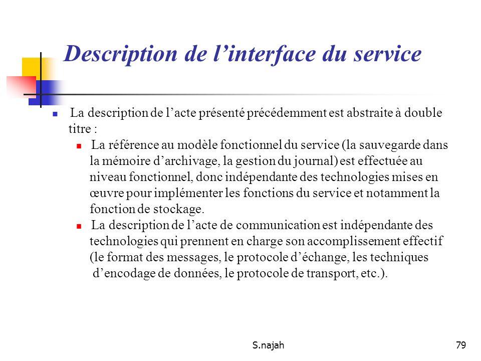S.najah79 Description de linterface du service La description de lacte présenté précédemment est abstraite à double titre : La référence au modèle fon