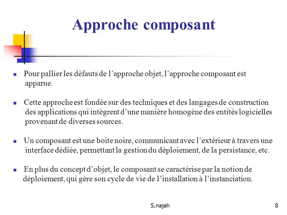 S.najah8 Pour pallier les défauts de lapproche objet, lapproche composant est apparue. Cette approche est fondée sur des techniques et des langages de