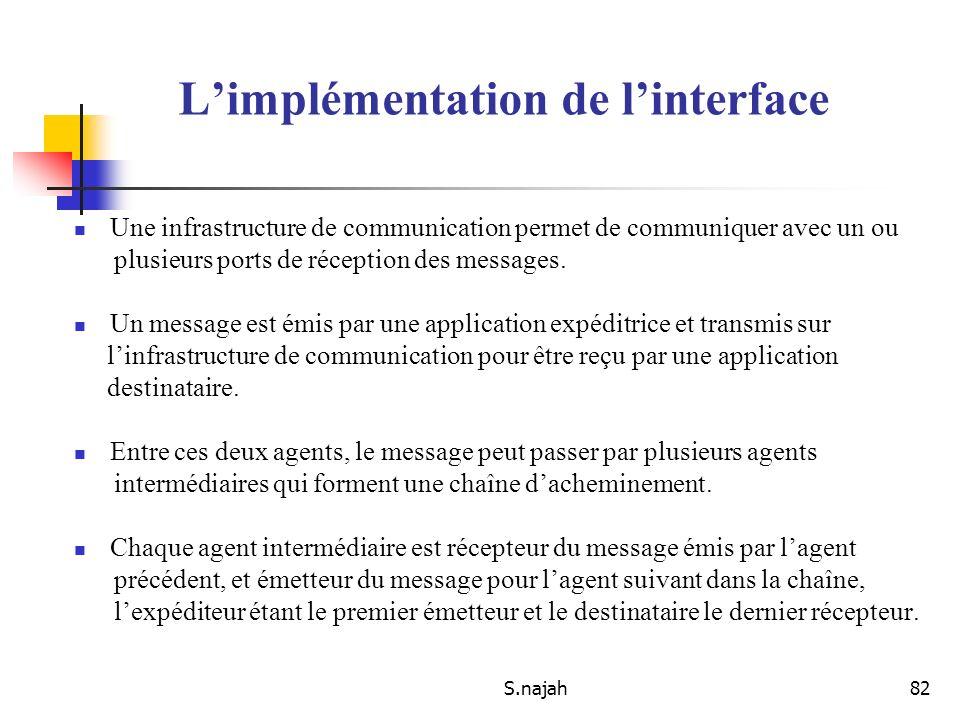 S.najah82 Une infrastructure de communication permet de communiquer avec un ou plusieurs ports de réception des messages. Un message est émis par une