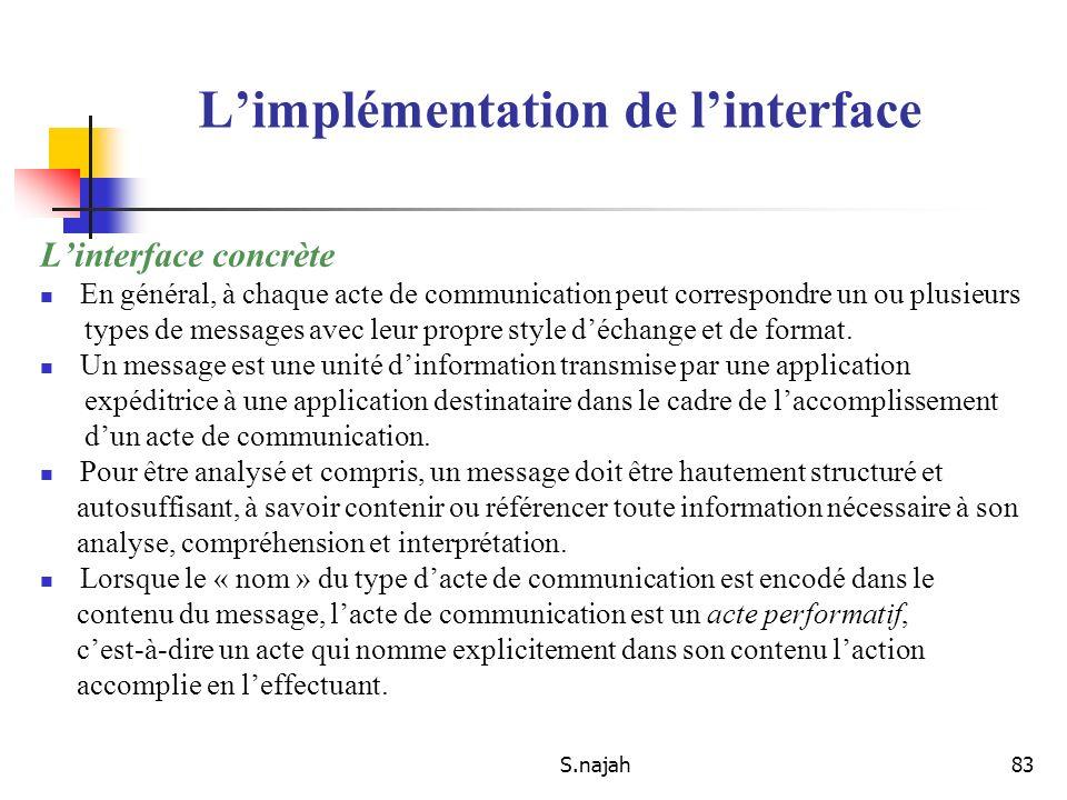 S.najah83 Linterface concrète En général, à chaque acte de communication peut correspondre un ou plusieurs types de messages avec leur propre style dé