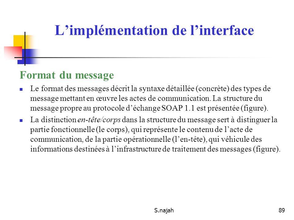 S.najah89 Format du message Le format des messages décrit la syntaxe détaillée (concrète) des types de message mettant en œuvre les actes de communica