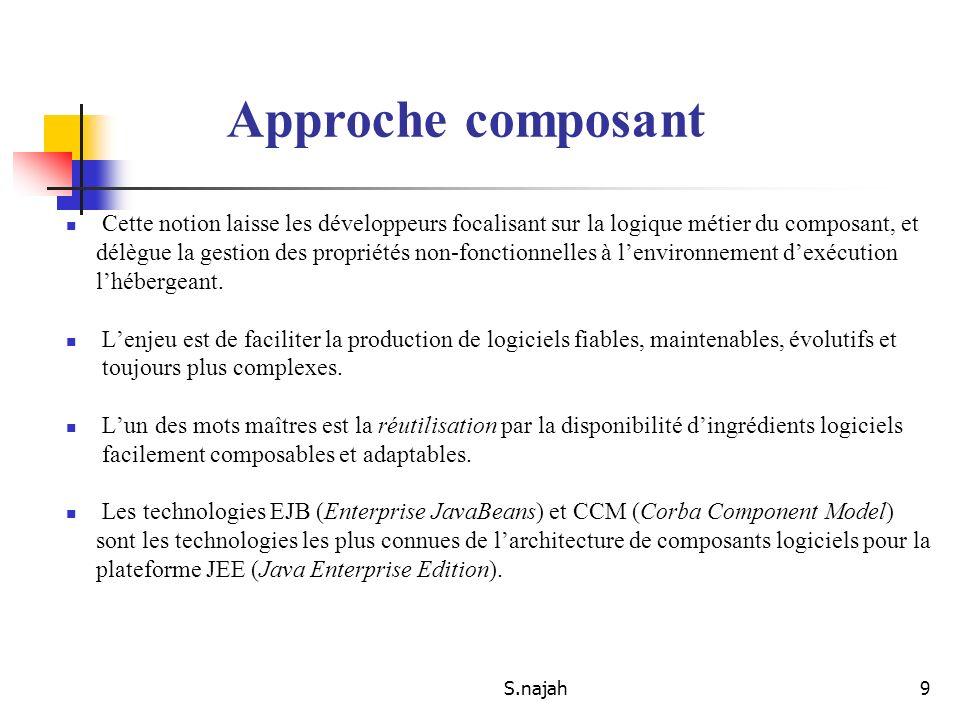 S.najah9 Cette notion laisse les développeurs focalisant sur la logique métier du composant, et délègue la gestion des propriétés non-fonctionnelles à