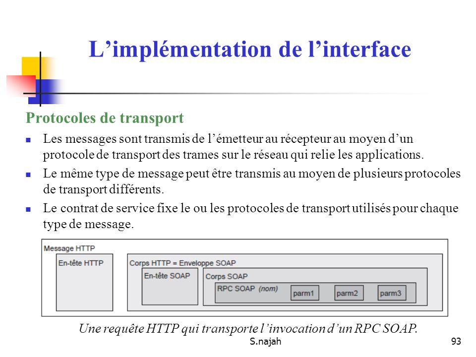 S.najah93 Protocoles de transport Les messages sont transmis de lémetteur au récepteur au moyen dun protocole de transport des trames sur le réseau qu