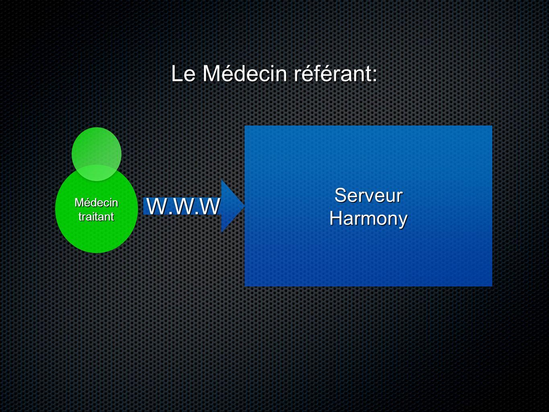 ServeurHarmonyServeurHarmony Médecin traitant W.W.W Le Médecin référant: