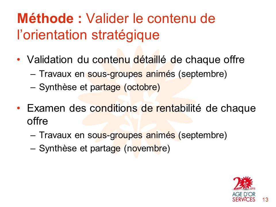 Méthode : Valider le contenu de lorientation stratégique Validation du contenu détaillé de chaque offre –Travaux en sous-groupes animés (septembre) –S