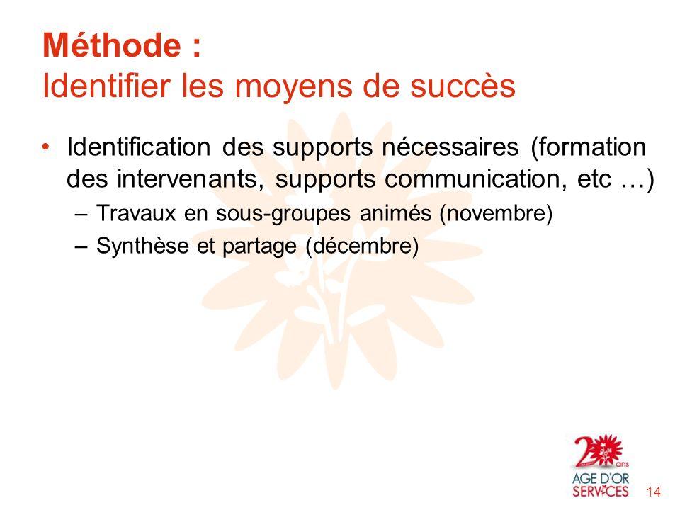 Méthode : Identifier les moyens de succès Identification des supports nécessaires (formation des intervenants, supports communication, etc …) –Travaux