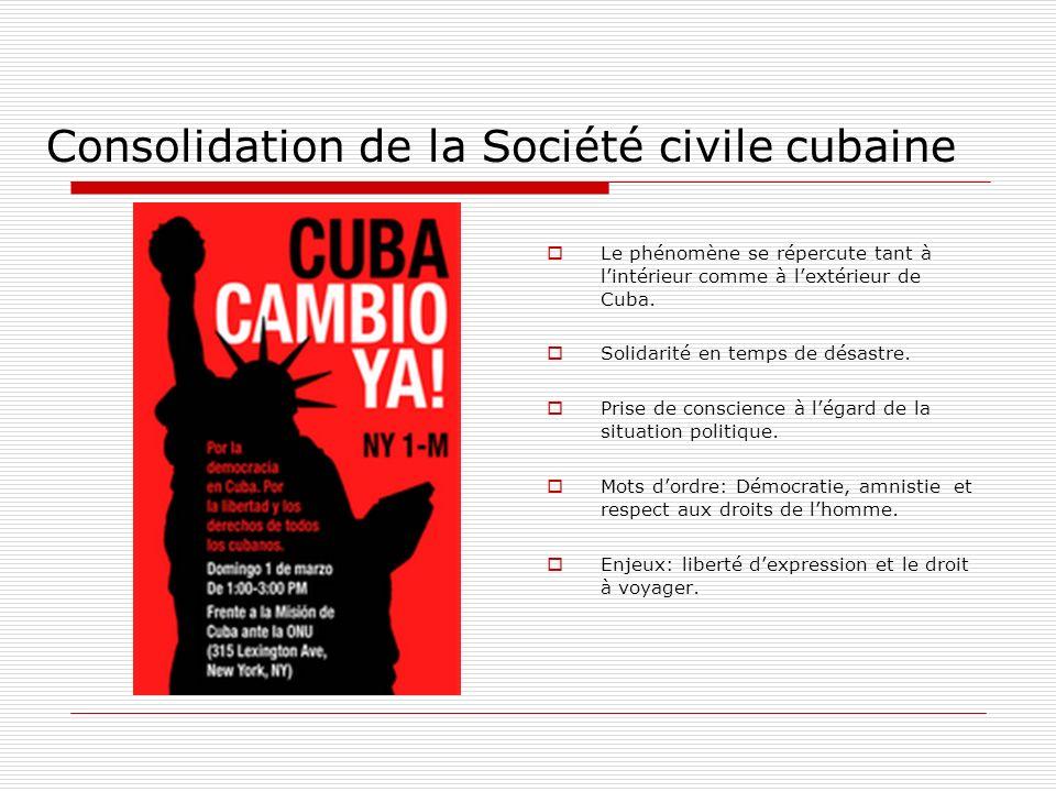 Consolidation de la Société civile cubaine Le phénomène se répercute tant à lintérieur comme à lextérieur de Cuba. Solidarité en temps de désastre. Pr