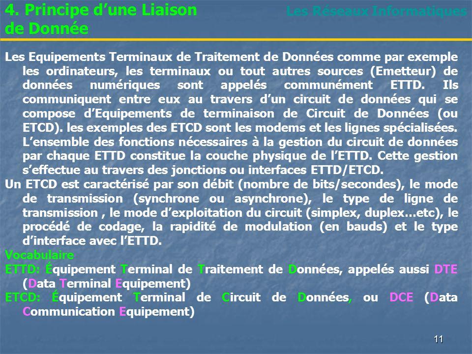 Les Réseaux Informatiques 4. Principe dune Liaison de Donnée Les Equipements Terminaux de Traitement de Données comme par exemple les ordinateurs, les