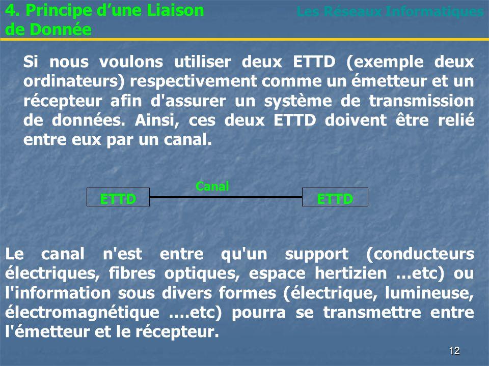 Les Réseaux Informatiques 4. Principe dune Liaison de Donnée Si nous voulons utiliser deux ETTD (exemple deux ordinateurs) respectivement comme un éme