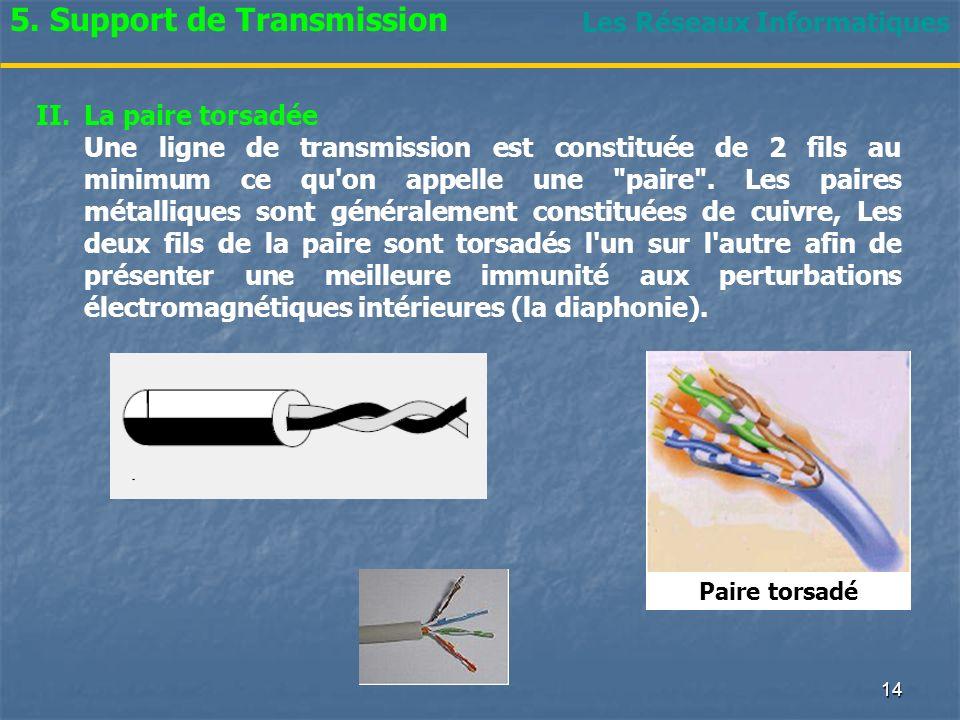 Les Réseaux Informatiques 5. Support de Transmission II.La paire torsadée Une ligne de transmission est constituée de 2 fils au minimum ce qu'on appel