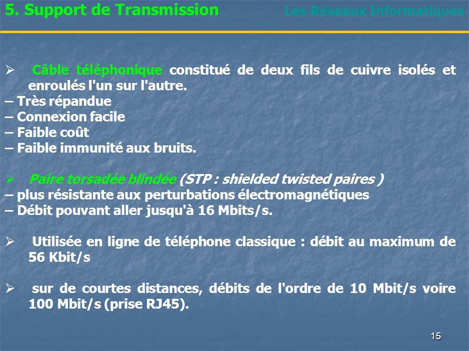Les Réseaux Informatiques 5. Support de Transmission Câble téléphonique constitué de deux fils de cuivre isolés et enroulés l'un sur l'autre. – Très r