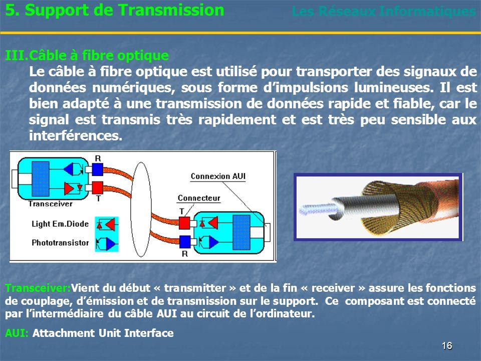 Les Réseaux Informatiques 5. Support de Transmission III.Câble à fibre optique Le câble à fibre optique est utilisé pour transporter des signaux de do