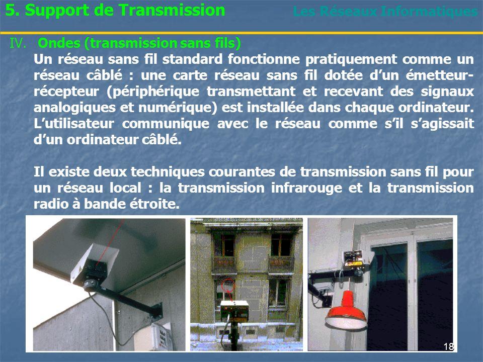 Les Réseaux Informatiques 5. Support de Transmission IV. Ondes (transmission sans fils) Un réseau sans fil standard fonctionne pratiquement comme un r