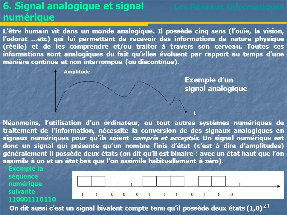 Les Réseaux Informatiques 6. Signal analogique et signal numérique Lêtre humain vit dans un monde analogique. Il possède cinq sens (louïe, la vision,
