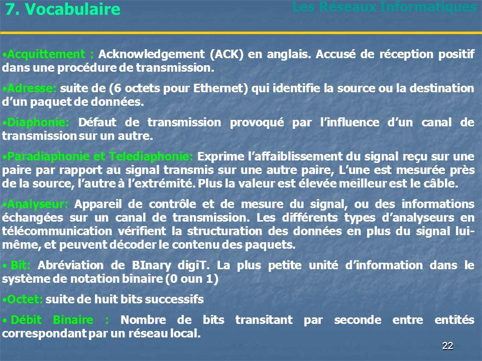 Les Réseaux Informatiques 7. Vocabulaire Acquittement : Acknowledgement (ACK) en anglais. Accusé de réception positif dans une procédure de transmissi