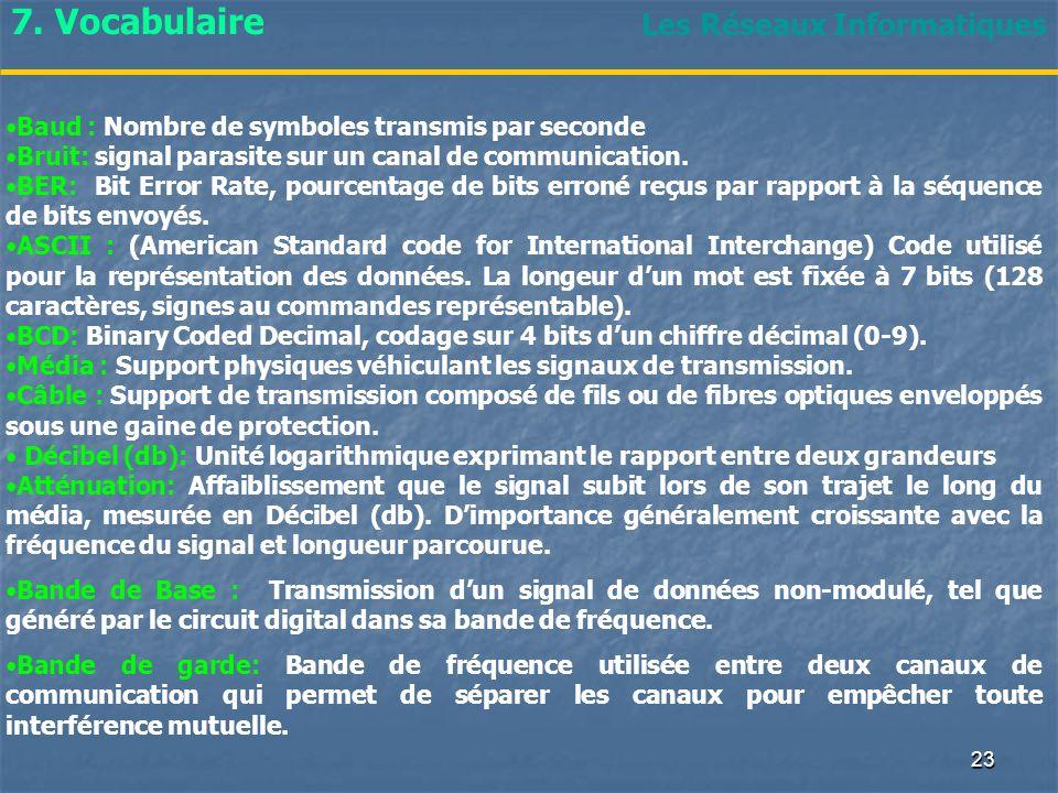 Les Réseaux Informatiques 7. Vocabulaire Baud : Nombre de symboles transmis par seconde Bruit: signal parasite sur un canal de communication. BER: Bit