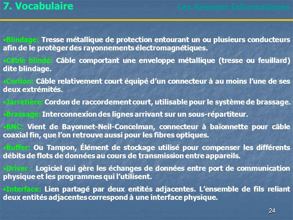 Les Réseaux Informatiques 7. Vocabulaire Blindage: Tresse métallique de protection entourant un ou plusieurs conducteurs afin de le protèger des rayon