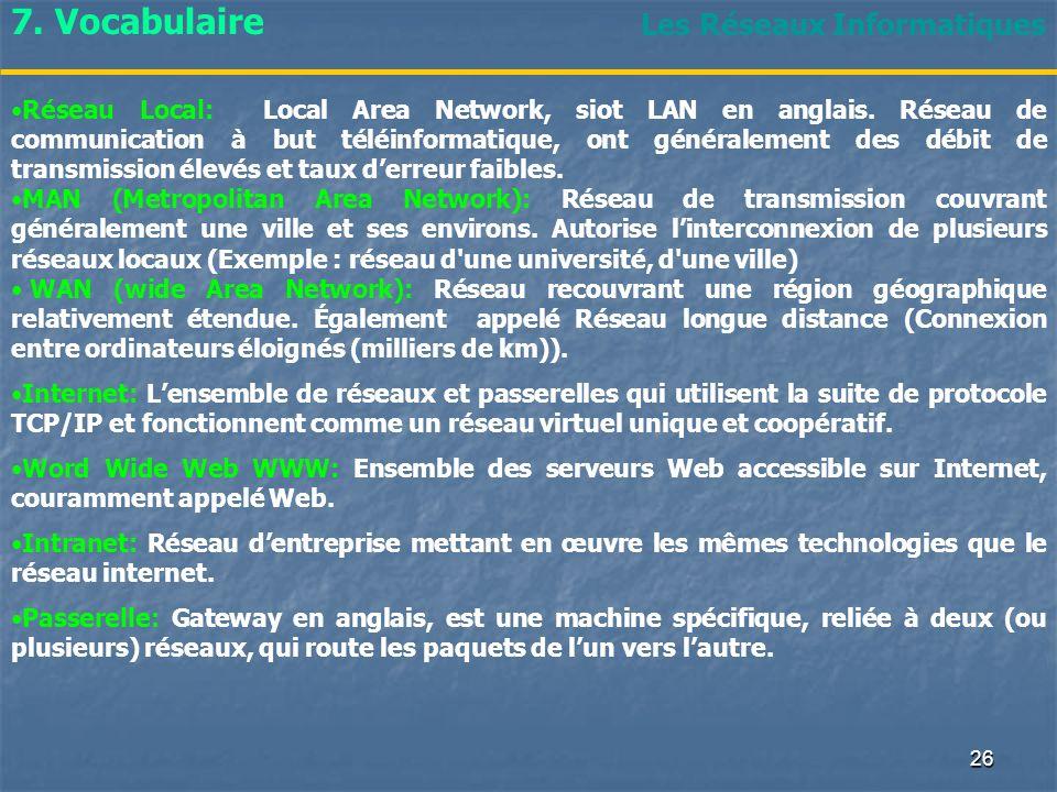 Les Réseaux Informatiques 7. Vocabulaire Réseau Local: Local Area Network, siot LAN en anglais. Réseau de communication à but téléinformatique, ont gé