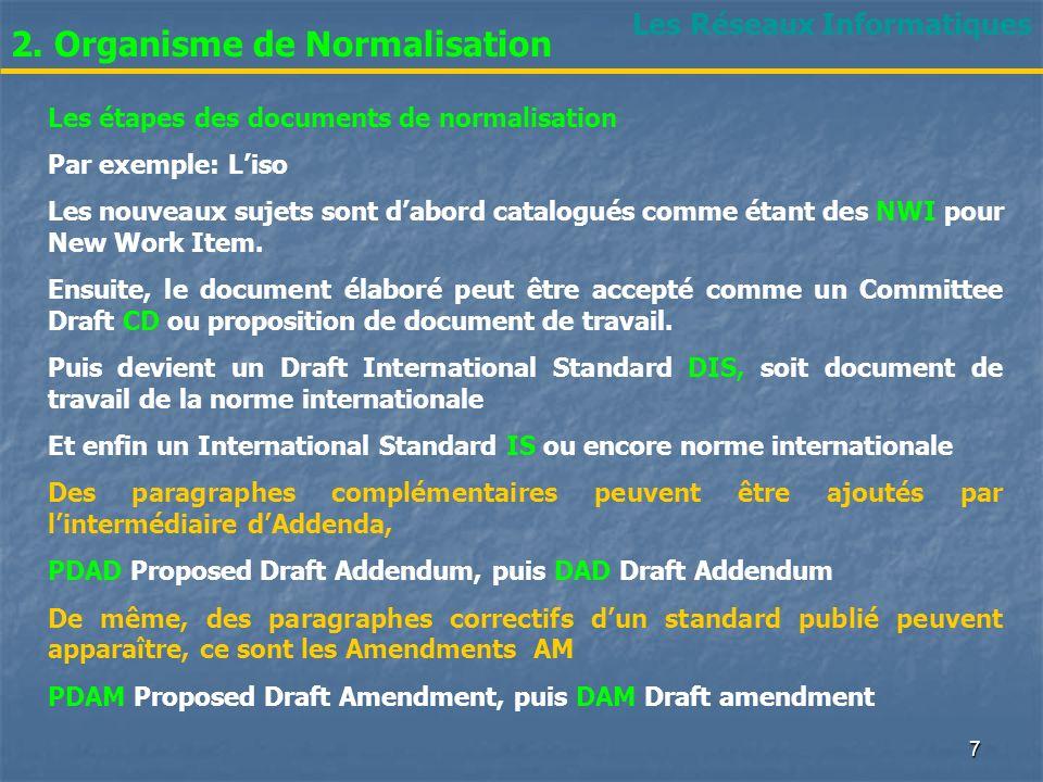 Les Réseaux Informatiques 2. Organisme de Normalisation Les étapes des documents de normalisation Par exemple: Liso Les nouveaux sujets sont dabord ca