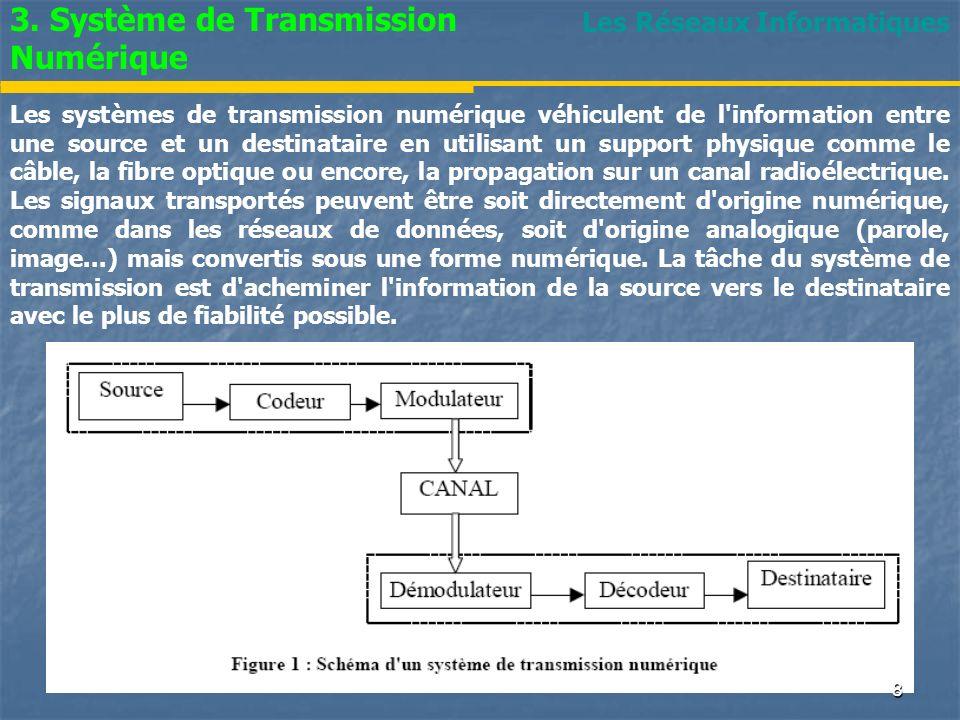 Les Réseaux Informatiques 3. Système de Transmission Numérique Les systèmes de transmission numérique véhiculent de l'information entre une source et