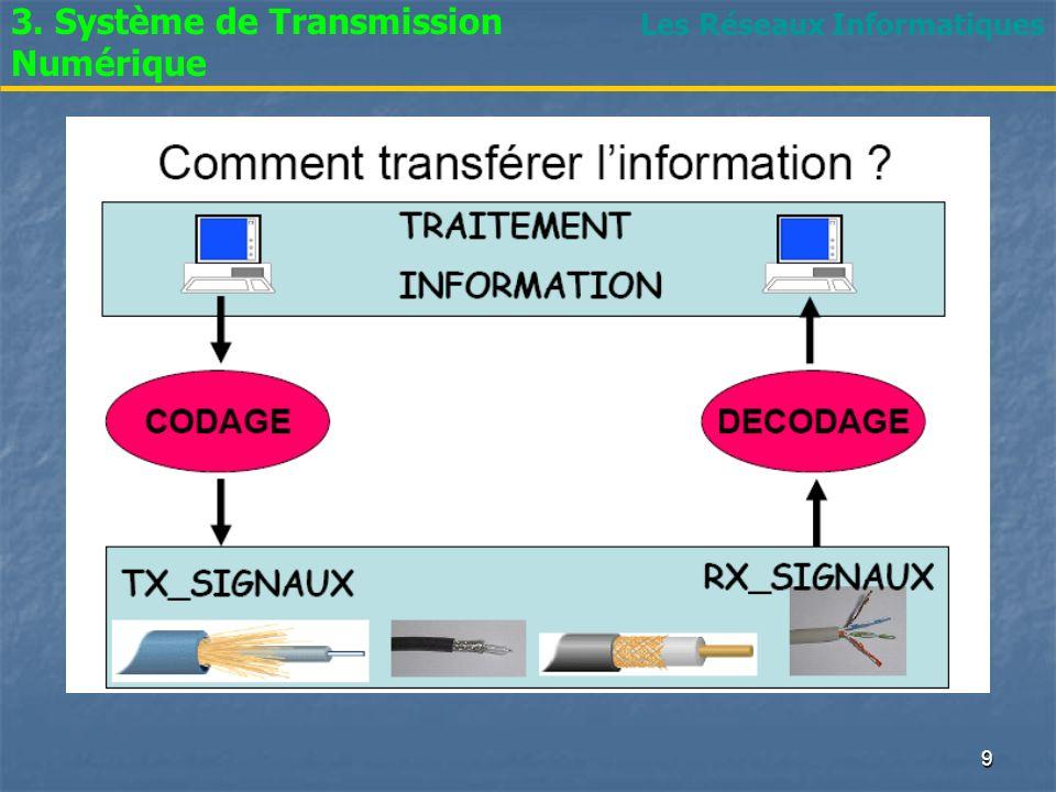Les Réseaux Informatiques 3. Système de Transmission Numérique 9