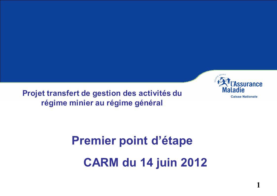 1 Premier point détape CARM du 14 juin 2012 Projet transfert de gestion des activités du régime minier au régime général