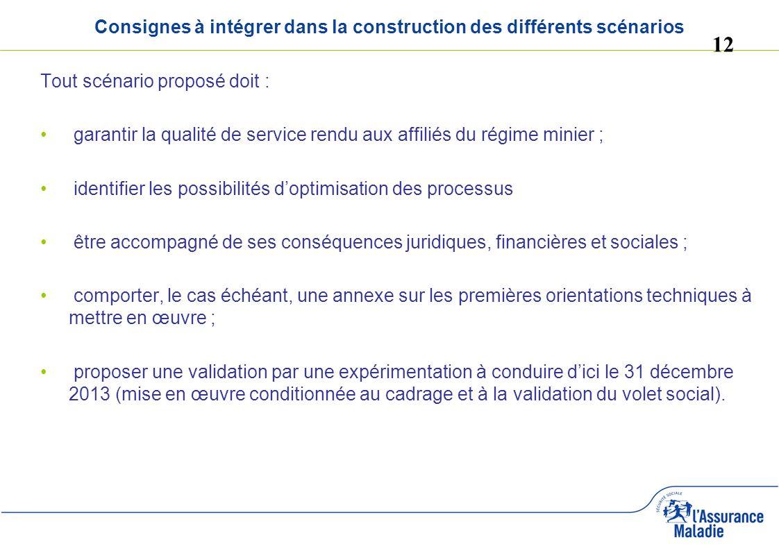 12 Consignes à intégrer dans la construction des différents scénarios Tout scénario proposé doit : garantir la qualité de service rendu aux affiliés d