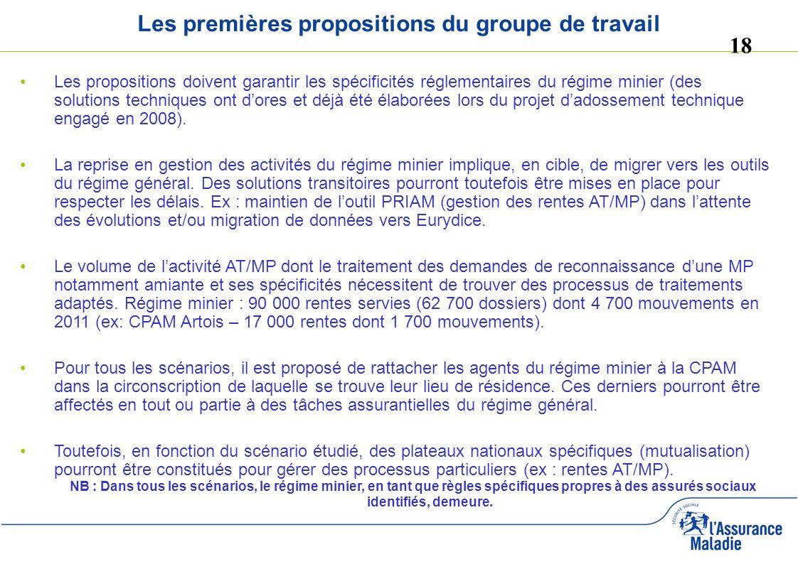 18 Les premières propositions du groupe de travail Les propositions doivent garantir les spécificités réglementaires du régime minier (des solutions t
