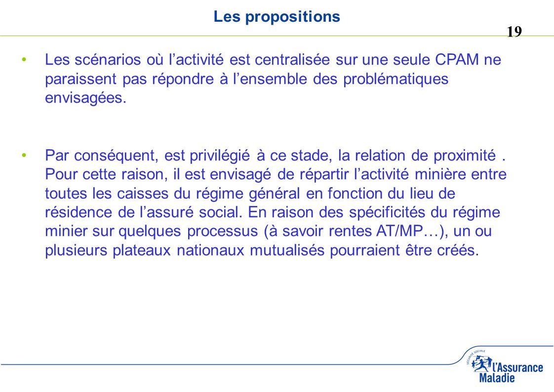 19 Les propositions Les scénarios où lactivité est centralisée sur une seule CPAM ne paraissent pas répondre à lensemble des problématiques envisagées