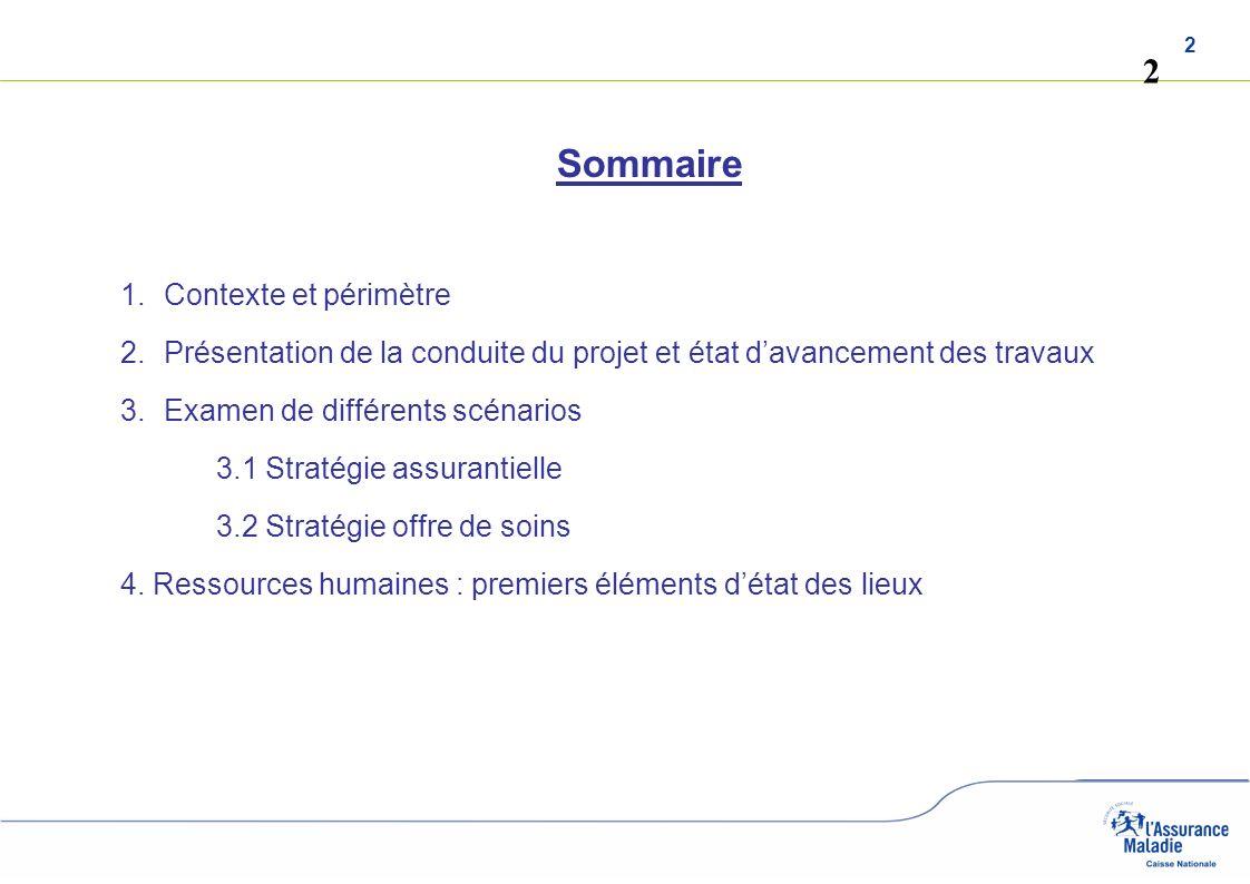 3 3 Sommaire 1.Contexte et périmètre 2.Présentation de la conduite de projet et état davancement des travaux 3.Examen de différents scénarios 3.1 Stratégie assurantielle 3.2 Stratégie offre de soins 4.