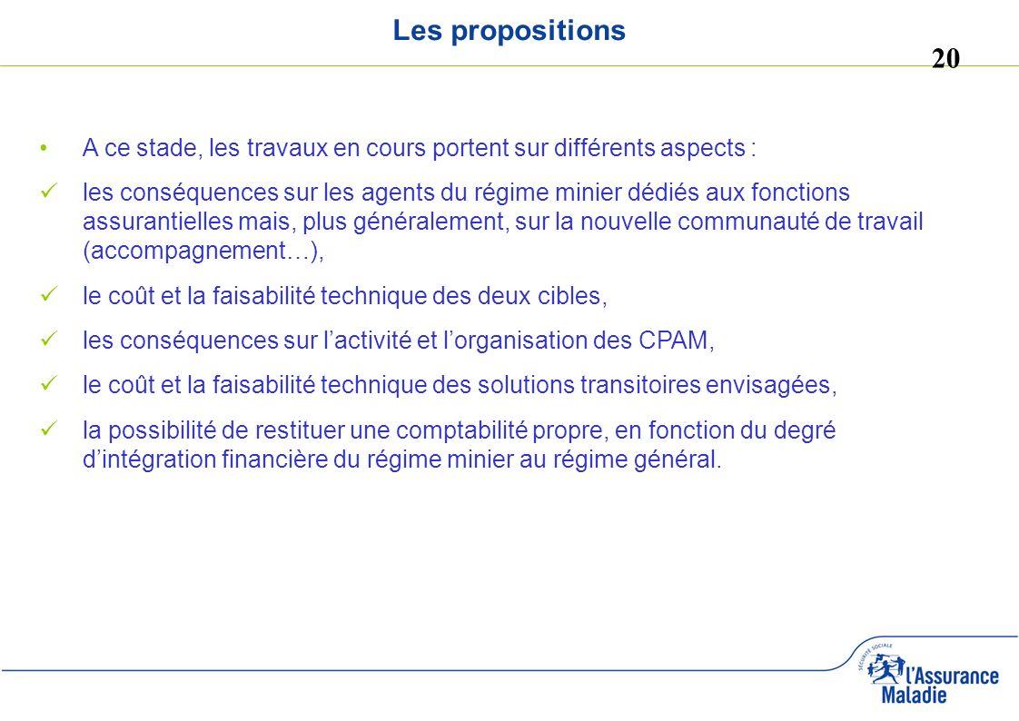20 Les propositions A ce stade, les travaux en cours portent sur différents aspects : les conséquences sur les agents du régime minier dédiés aux fonc