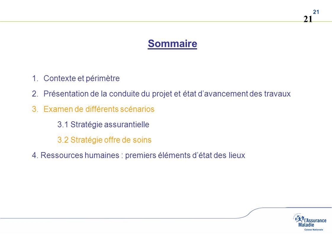 21 Sommaire 1.Contexte et périmètre 2.Présentation de la conduite du projet et état davancement des travaux 3.Examen de différents scénarios 3.1 Strat