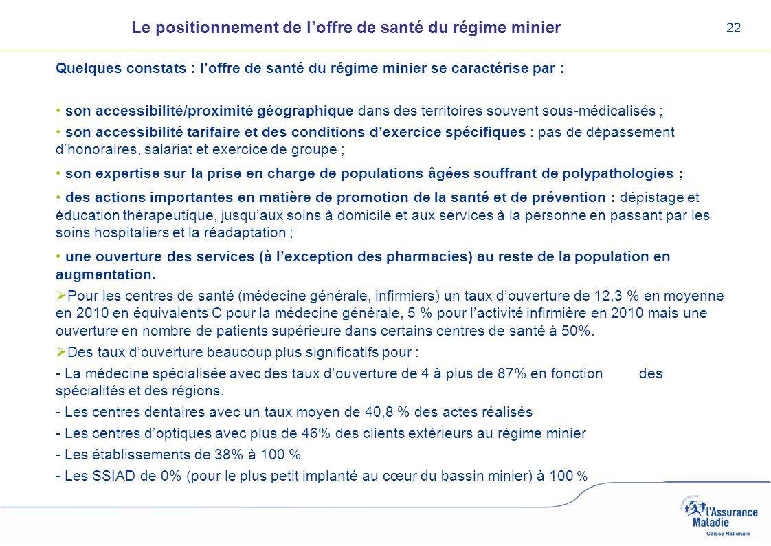 22 Quelques constats : loffre de santé du régime minier se caractérise par : son accessibilité/proximité géographique dans des territoires souvent sou