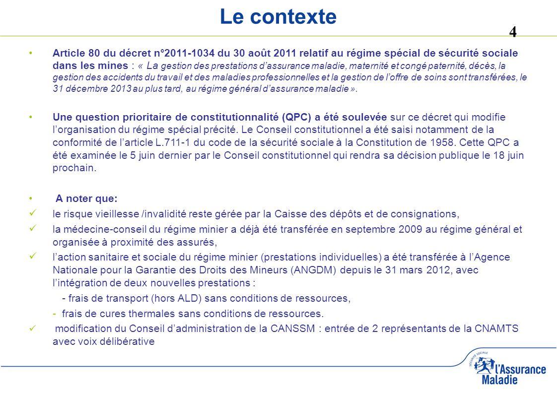 4 Le contexte Article 80 du décret n°2011-1034 du 30 août 2011 relatif au régime spécial de sécurité sociale dans les mines : « La gestion des prestat