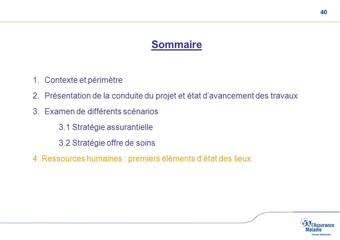 40 Sommaire 1.Contexte et périmètre 2.Présentation de la conduite du projet et état davancement des travaux 3.Examen de différents scénarios 3.1 Strat