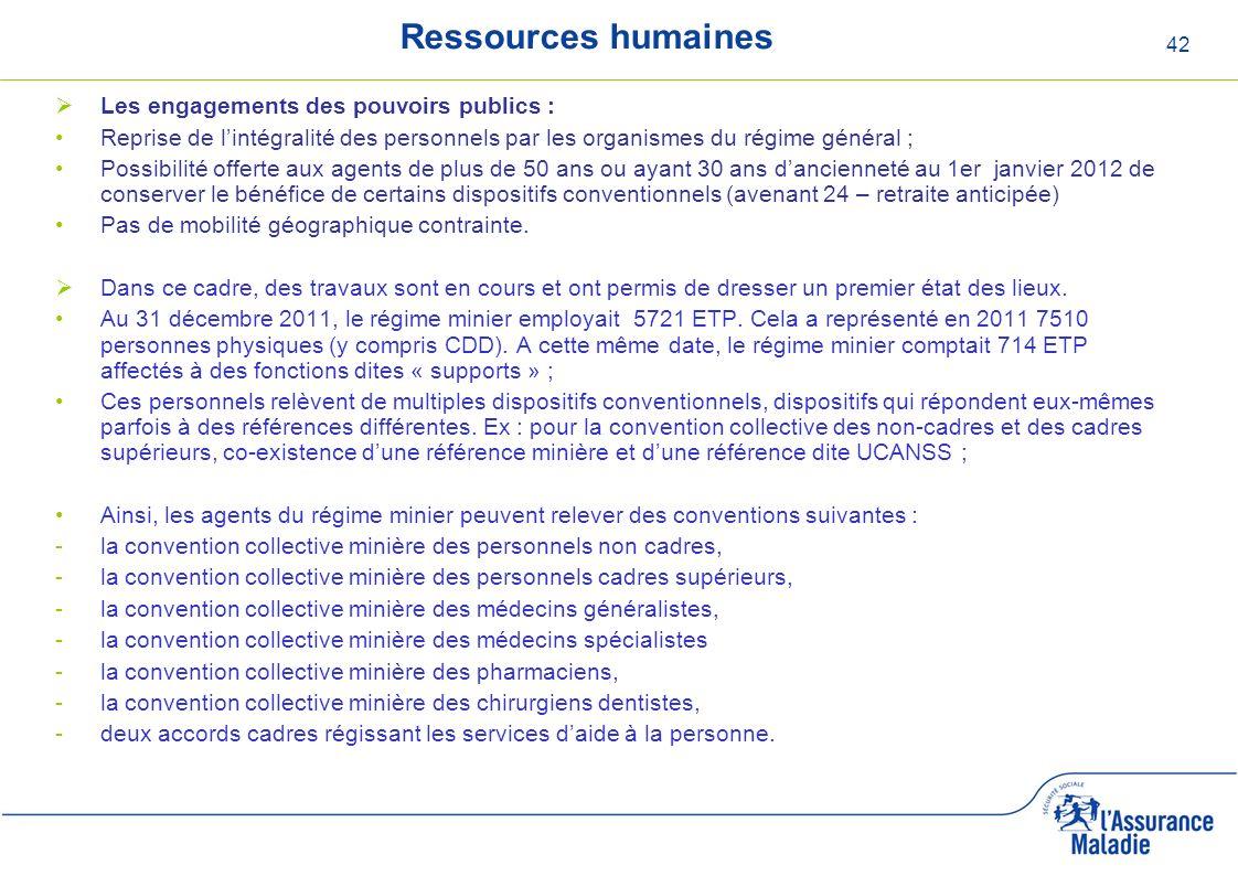 42 Ressources humaines Les engagements des pouvoirs publics : Reprise de lintégralité des personnels par les organismes du régime général ; Possibilit