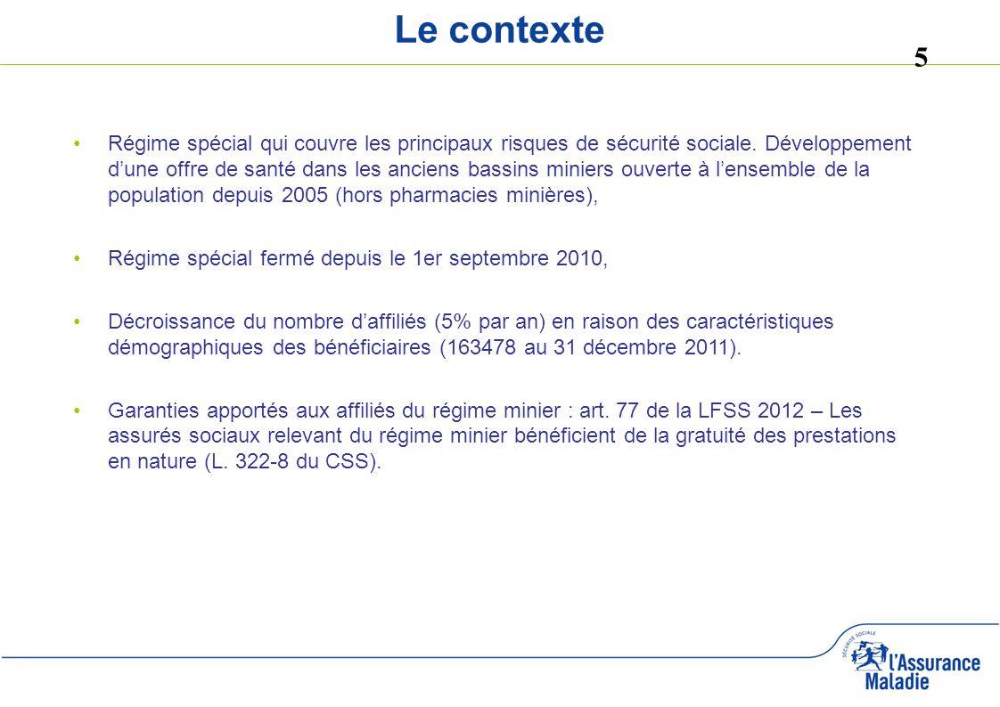 5 Le contexte Régime spécial qui couvre les principaux risques de sécurité sociale. Développement dune offre de santé dans les anciens bassins miniers