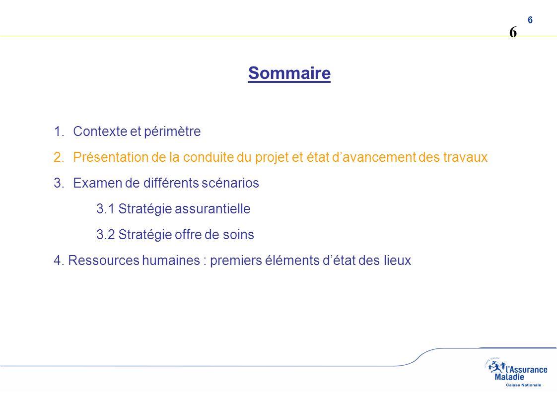 6 6 Sommaire 1.Contexte et périmètre 2.Présentation de la conduite du projet et état davancement des travaux 3.Examen de différents scénarios 3.1 Stra